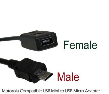 Blackberry Power Cord Adapter Mini USB to Micro USB New